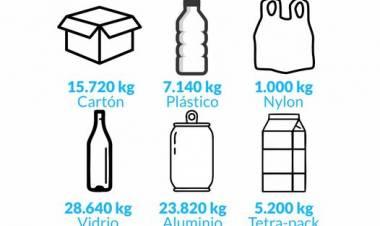 HUANGUELÉN: Venta de materiales recuperados⠀