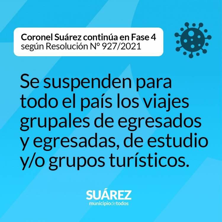 Coronel Suárez continúa en Fase 4