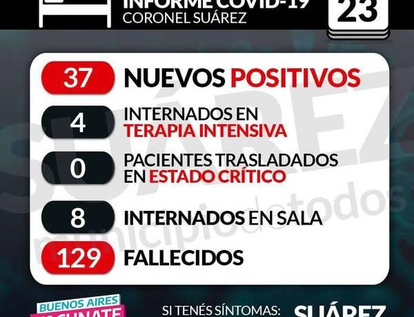 SITUACIÓN DE COVID-19 EN CORONEL SUÁREZ  Parte: 461  23/07/2021  HORA 11:00