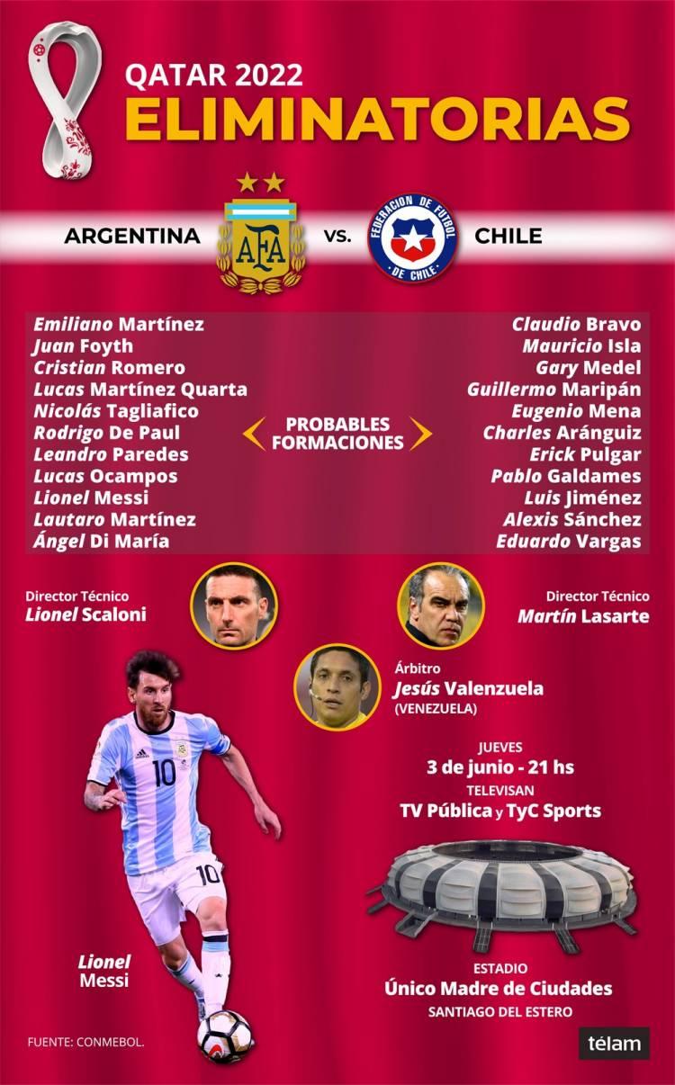 Con Messi desde el comienzo, Argentina recibe a Chile en Santiago del Estero