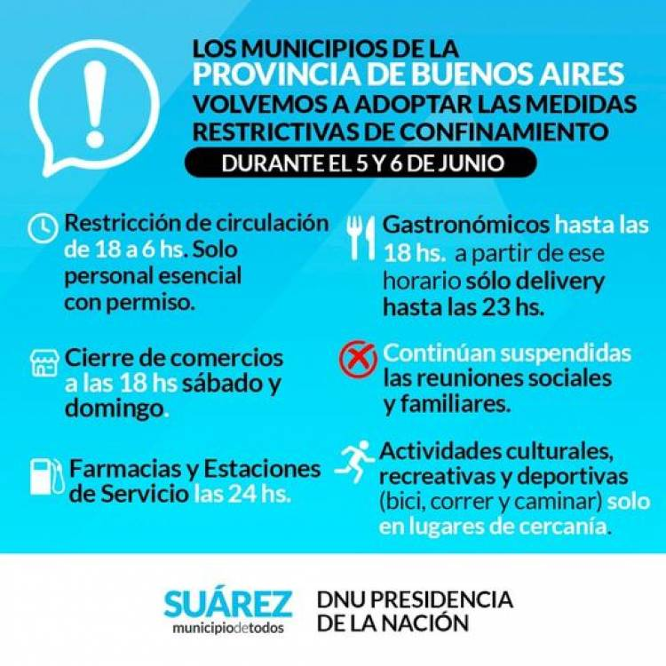 Confinamiento estricto para Coronel Suárez los días Sábado y Domingo