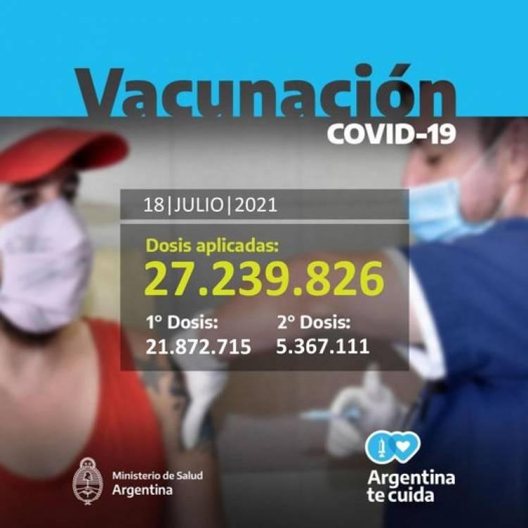 Compartimos información actualizada sobre el avance del Plan Estratégico de Vacunación contra la COVID-19.