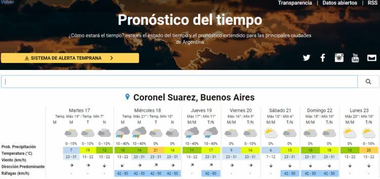 Pronóstico del tiempo oficial para Coronel Suárez y la región.