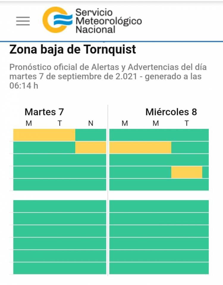 ALERTA AMARILLA EN CORONEL SUÁREZ