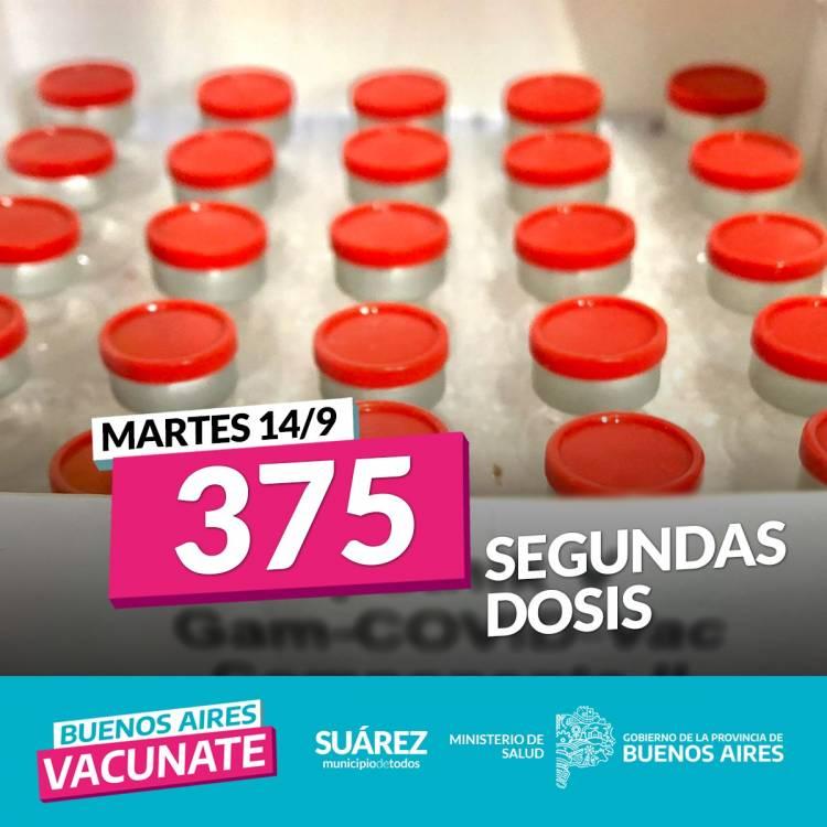 CONTINÚAN LLEGANDO SEGUNDAS DOSIS DE LA VACUNA CONTRA EL COVID-19